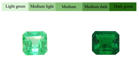 Tonal Grading - Natural Emeralds